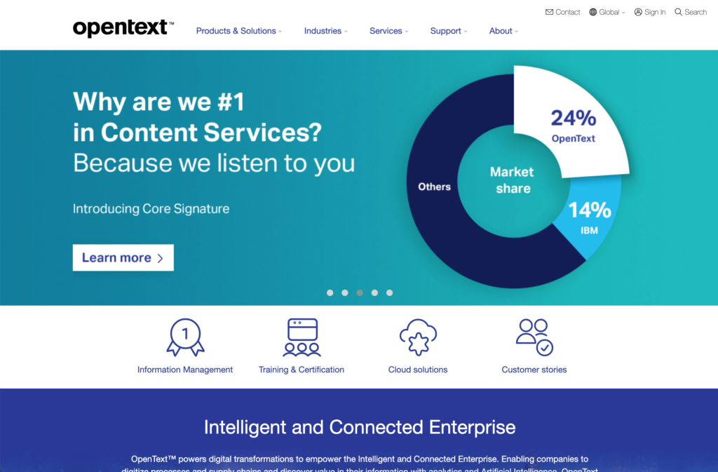opentext website